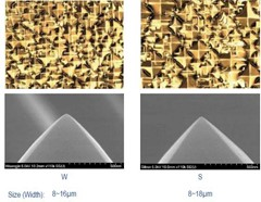 Optimized Wet Processes and PECVD for High-Efficiency Solar Cells